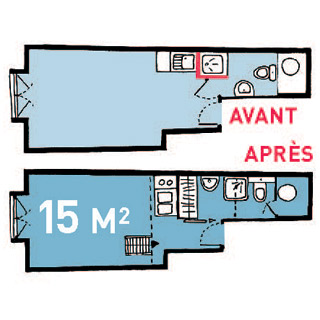loftas -15m2-planai